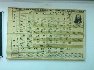 Table de Mendeleeïv.
