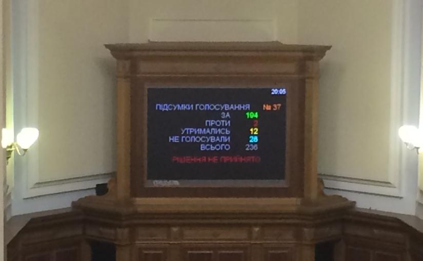RFI: Destitution avortée du Premier ministreukrainien