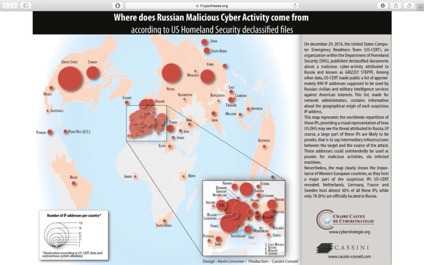 RFI: Attaques informatiques contre Emmanuel Macron depuis l'Ukraine: pas si simple queça