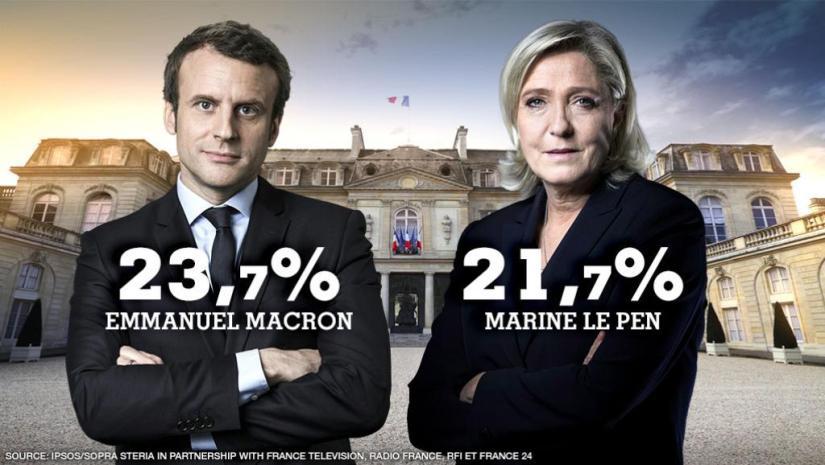 Апостроф: На выборах во Франции есть интрига, а Ле Пен могут помешать признать Крымроссийским